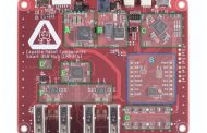 PROGRAMMABLE USB HUB HAS I2C, GPIO AND SPI