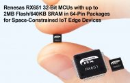 ULTRA-SMALL RX651 MCU PACKAGE FOR COMPACT IOT CONNECTIVITY MODULES