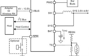 BQ25619 I2C-CONTROLLED 1.5 A SINGLE-CELL BUCK BATTERY CHARGER