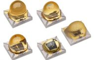 IR DOMED LEDS DELIVER UP TO 5.0A PULSED RADIANT POWER OVER 50°