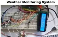 Weather Monitoring System Using TIVA