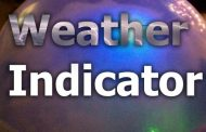 Wireless Weather Indicator